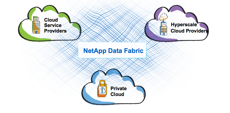 itsitio_netapp_data fabric